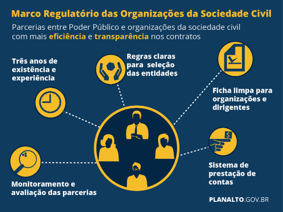 marco-regulatorio-infografico