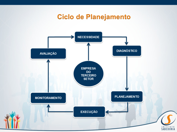 Aula 1_slide ciclo plan